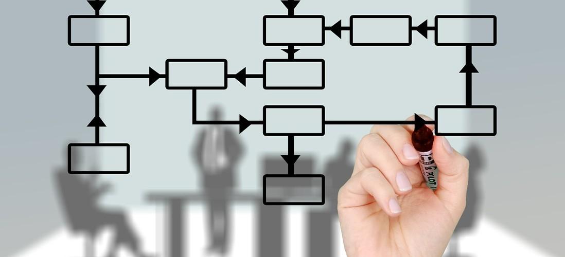 Consultoría Desarrollo de Software